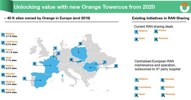 Carte des infrastructures mobile Orange en Europe